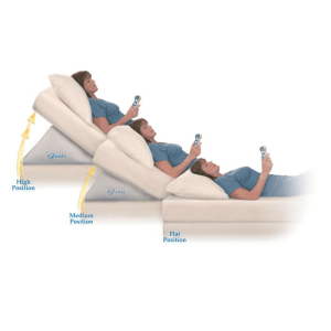 Mattress Genie positions
